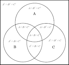 best images of who uses venn diagrams   math venn diagram  venn    math venn diagram