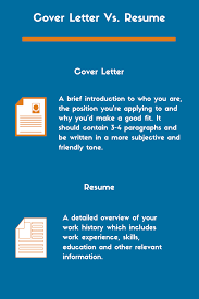 the difference between a cover letter and resume zipjob what s included in a resume vs a cover letter