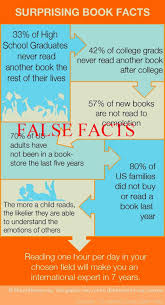 internet truth debunked internet lists debunked surprising book a pretty infographic showing statistics to remind you how society is just getting stupider will always get a lot of reshares be people are getting