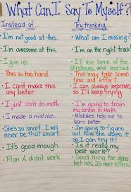 fes blog growth mindset anchor chart in my classroom inspired fes blog growth mindset anchor chart in my classroom inspired by developing growth mindsets