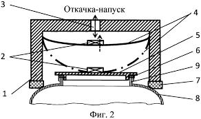 Устройство для <b>вакуумной</b> укупорки