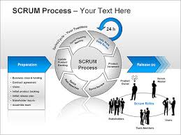 scrum process ppt diagrams  amp  chart  amp  design id     scrum process ppt diagrams  amp  chart