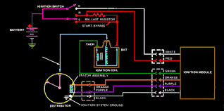 ford f ignition wiring diagram image 1995 ford f150 ignition wiring diagram wiring diagram on 1986 ford f150 ignition wiring diagram