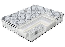 <b>Матрас Verda Soft</b> Memory Pillow Top — купить <b>матрас Верда</b> ...