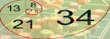 <b>Fibonacci</b> system in roulette and strategy explained | NewCasinos.nz