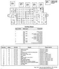 similiar 2013 volkswagen jetta fuse box diagram keywords volkswagen jetta fuse box diagram and 2013 vw jetta fuse box diagram