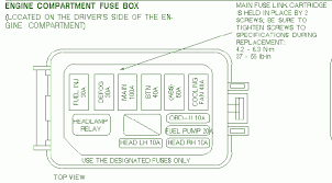 ford escort fuse box ford wiring diagrams