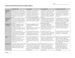 romeo and juliet character analysis worksheet delibertad romeo and juliet character analysis worksheet karibunicollies