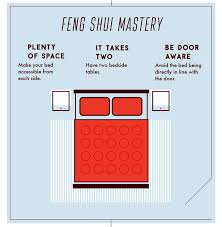 decorative bedroom feng shui on bedroom with sleep better with these simple feng shui tips 13 charming bedroom feng shui