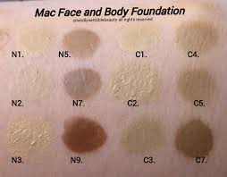 <b>MAC Face</b> & <b>Body</b> Foundation; Review & Swatches of Shades (With ...