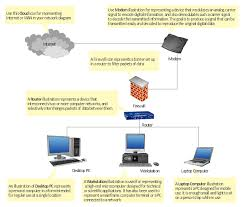 physical lan and wan diagram   template   network diagram examples    physical lan and wan diagram   template