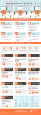 images about work at work personality types important business skills for working in the a vuca world