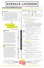 creative resume examples married employees lavender emerald copy