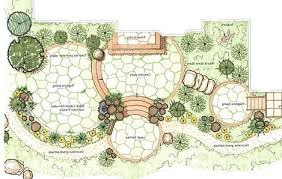 Small Picture Garden Design with Landscape Design Ideas Landscape Design Plans