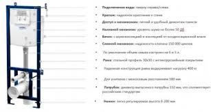 Система инсталляции Santeri + унитаз <b>подвесной</b> Альфа с ...