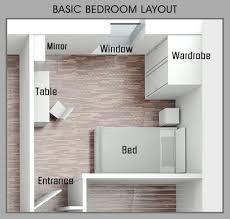 bedroom layout according to feng shui bedroom furniture feng shui
