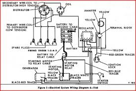 wiring diagram for 1953 ford jubilee the wiring diagram 1954 ford naa wiring diagram 1954 wiring diagrams for car wiring diagram