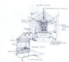 Small Master Bedroom Layout Best Extraordinary Small Master Bedroom Layout Idea 3234