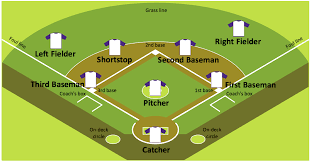 colored baseball field diagram   baseball diagram   colored    baseball diagram   baseball field   corner view   sample