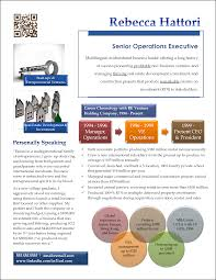 infographic resume example for senior s manager resume infographic resume example for senior s manager