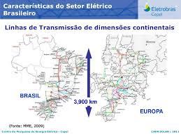 Resultado de imagem para linhas de transmissão de energia elétrica