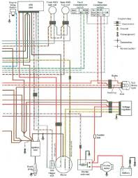 polaris sportsman wiring diagram polaris image polaris 90 wiring diagram jodebal com on polaris sportsman 90 wiring diagram