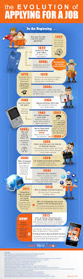 how our job search has evolved infographic the evolution of the job application infographic