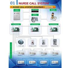 nurse call system medi electronics co system diagram