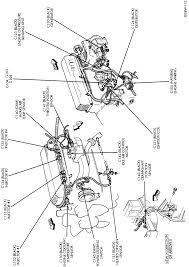 1995 jeep wrangler rio grande wiring diagram the alternator graphic