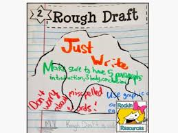 rockin resources  writing mini lesson     writing a rough draft    next  model writing a rough draft in class  make sure you make mistakes along the way  i love it when they want to correct me right away when i make a