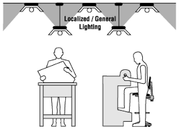 localized general lighting overhead office lighting