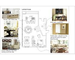 deluxe kitchen layout planning