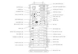 2004 saab fuse box car wiring diagram download cancross co 1997 Ford Explorer Fuse Box 2004 mercury sable fuse box on 2004 images free download wiring 2004 saab fuse box 2004 mercury sable fuse box 1 1999 mercury sable fuse box 1998 mercury 1997 ford explorer fuse box diagram