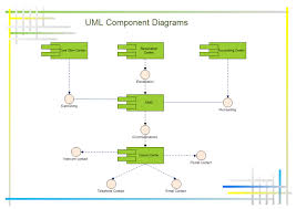 uml component diagram   free uml component diagram templatesto create uml diagram  you can learn  uml diagram software
