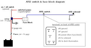 arb rocker switch wiring diagram wirdig switch wiring diagram further 5 pin rocker switch wiring diagram