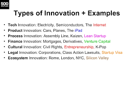 types of innovation examples