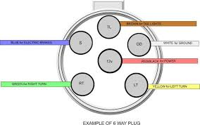 4 wire trailer wiring 4 image wiring diagram five wire trailer harness five auto wiring diagram schematic on 4 wire trailer wiring