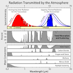Images & Illustrations of absorption band
