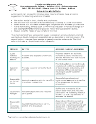 good words for resumes template good words for resumes