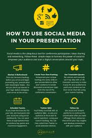 how to use social media in your presentation