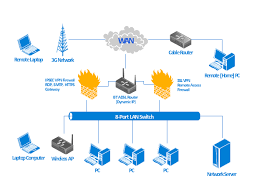 collection wan network diagram visio pictures   diagrams best images of wan diagram examples visio visio network