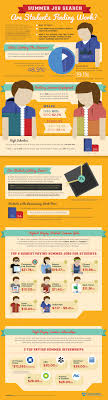 summer job search ly summer job search infographic