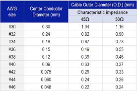 Micro-Coax/Discrete Wire   I-PEX