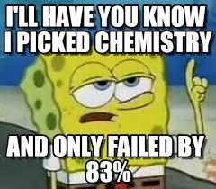 Failing Chemistry - Ill Have You Know Spongebob meme on Memegen via Relatably.com