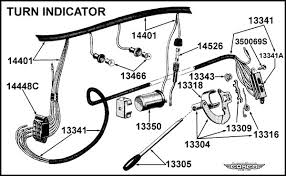wiring diagram turn signal flasher the wiring diagram fuse wires for the turn signals attach 1955 ford thunderbird wiring diagram
