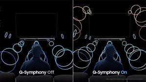 Синергия звука: все о технологии Q-Symphony – <b>Samsung</b> ...
