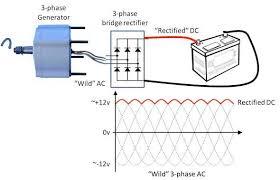 wiring diagram wind generator wiring image wiring wind turbine generator wiring diagram the wiring on wiring diagram wind generator