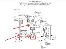 wiring diagram for radio of 1995 honda accord the wiring diagram 1995 accord fuse box 1995 wiring diagrams for car or truck wiring