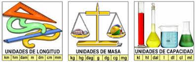 http://www.eltanquematematico.es/todo_mate/medidas_e/cuadromed/pregunta_uni_p.html