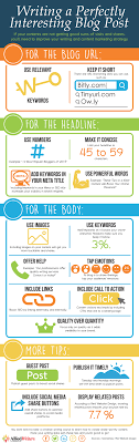 perfect blog post how to write it infographic perfect blog post infographic